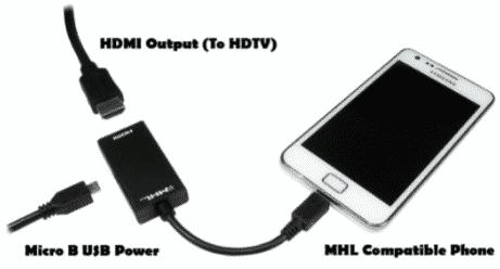 cara menyambungkan tv ke hp